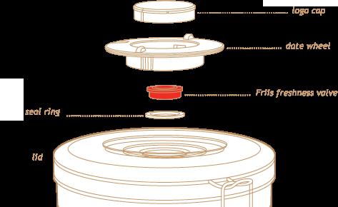 friis-freshness-valve-diagram-1.png