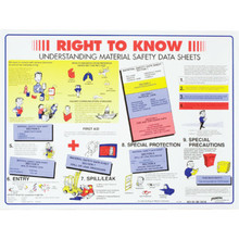 Brady Right-To-Know Understanding MSDS Poster