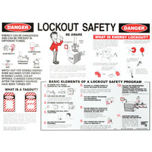 Brady Lockout Safety Poster