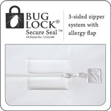 Bug Lock Economy Mattress Encasement 38.5x80.5x8.5 Twin XL Case Of 12