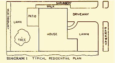 typical-residential-plan-diagram-1.jpg