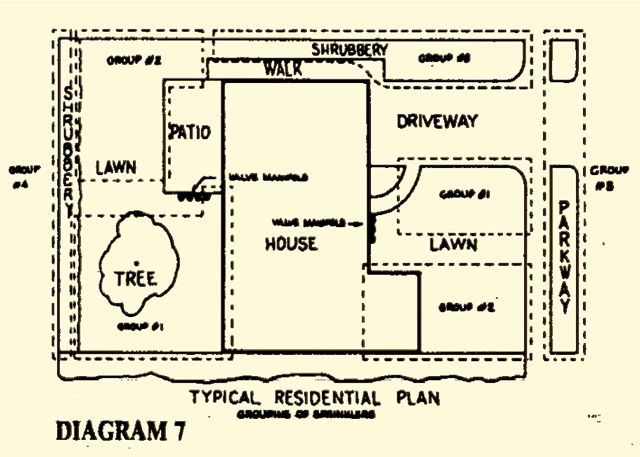 Typical Residential Sprinkler Grouping Plan Diagram 7