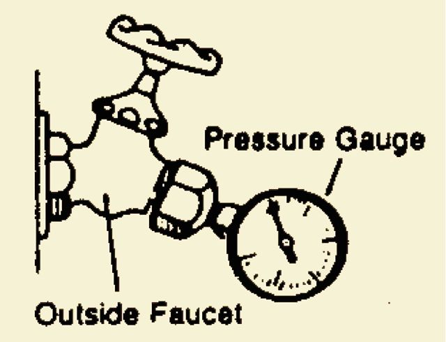 water-pressure-determination.jpg