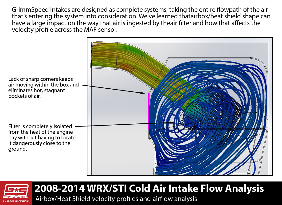 2005-2009 Subaru Legacy GT /& Outback XT High flow intake /& Heatshield Combo OEM