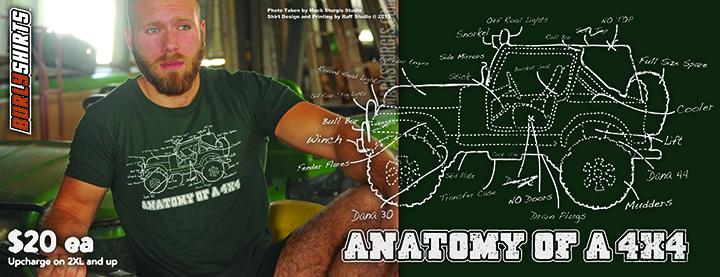 anatomy-of-4x4-ad1a720.jpg