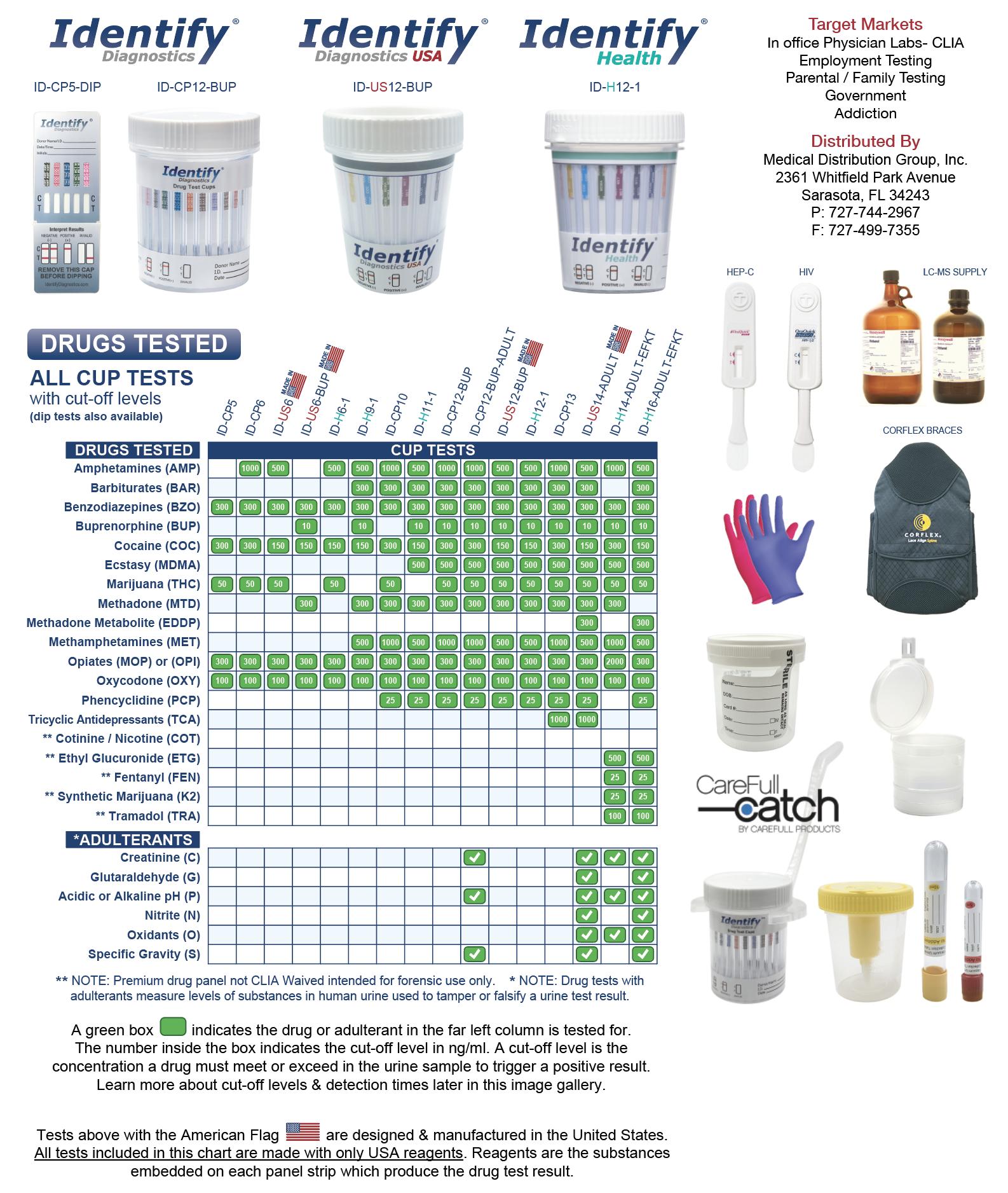 identify-diagnostics-usa-health-drug-test-product-list-may-2019.jpg