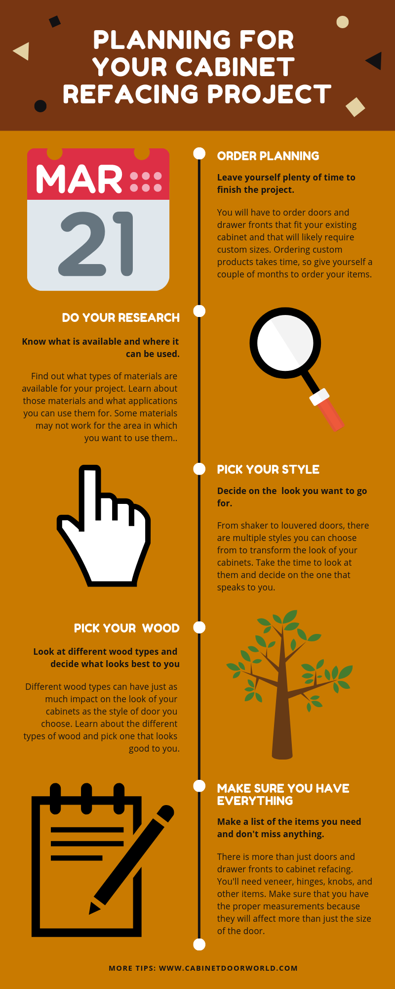 Cabinet Refacing Infographic