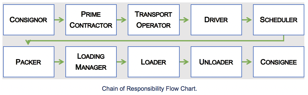 cor-flow-chart.png