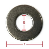 Flat Washer 1inch ID x 2inch OD 2PCS 304 Grade Stainless Steel