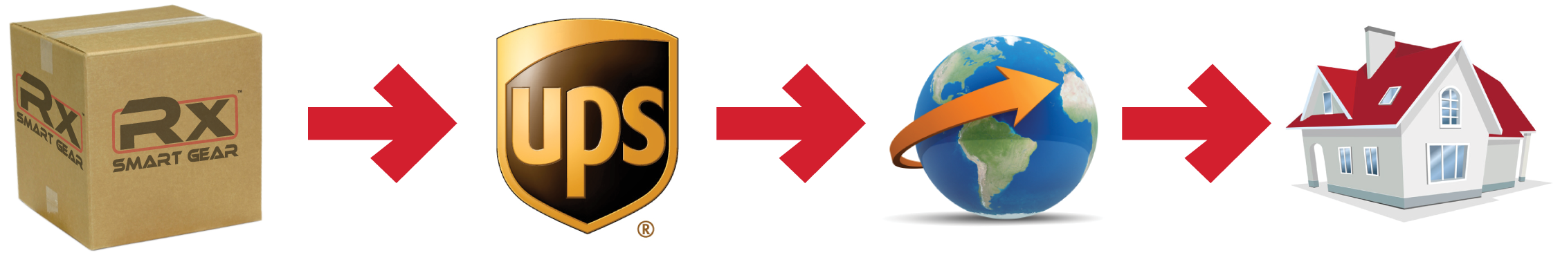 rx-ups-usps-world-home.png