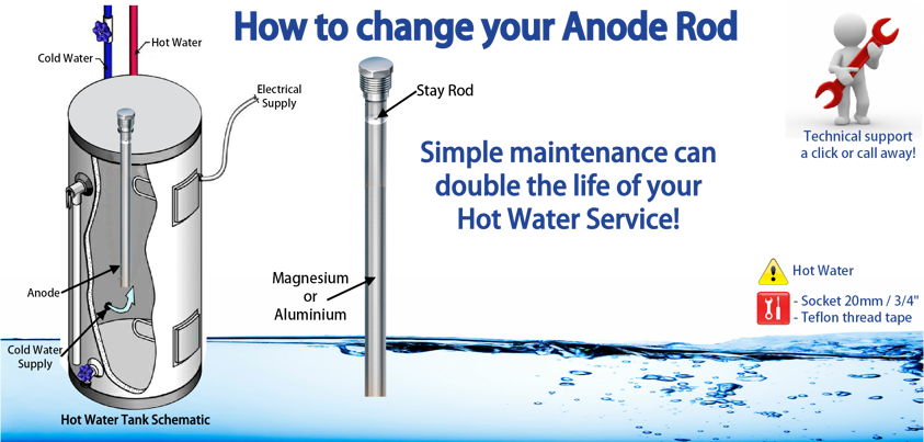 How To Change Your Anode Rod In Hot Water Tank Plumbonline
