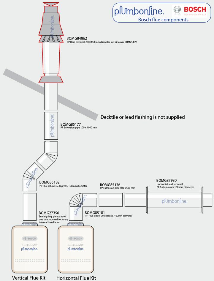 bosch-flue-components-main-image-bomg84862.png