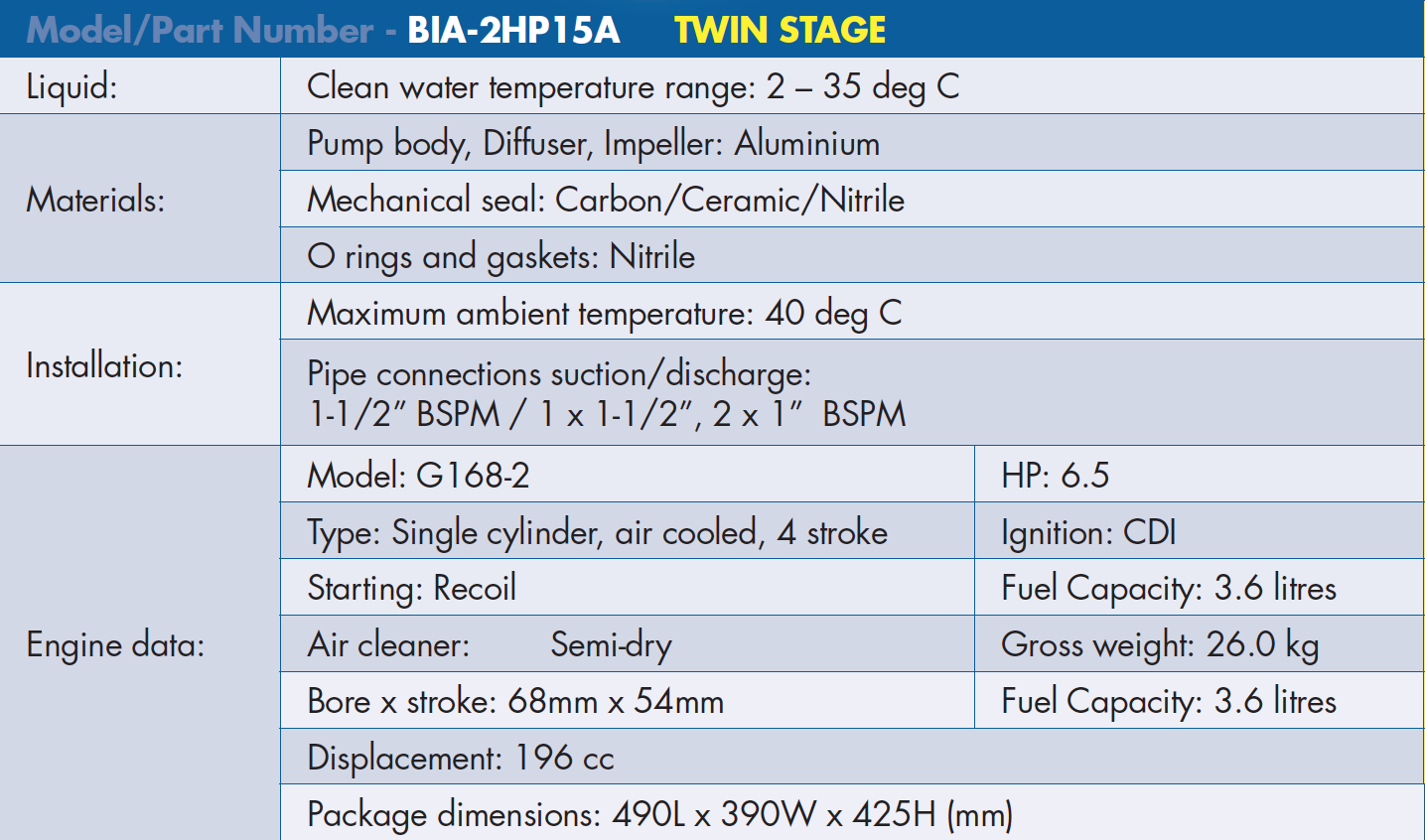 spec-bianco-bia-2hp15a-twin-stage.png