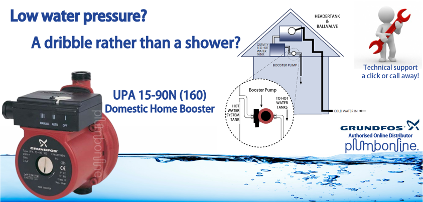 The Grundfos Upa Home Booster Is A Simple Solution To An