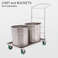 TX7065 BetaMop Stainless Steel 8 gallon Bucket with Casters (BUCKET ONLY)