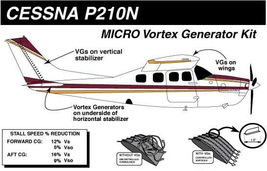 Vortex Generator Kit, Cessna P210N Models