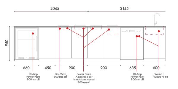 fresca-diagram.png