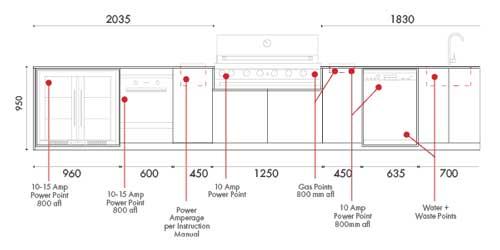 la-moda-diagram500.jpg