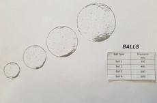 Dimensions spheres / balls