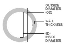 tube-graphic.jpg