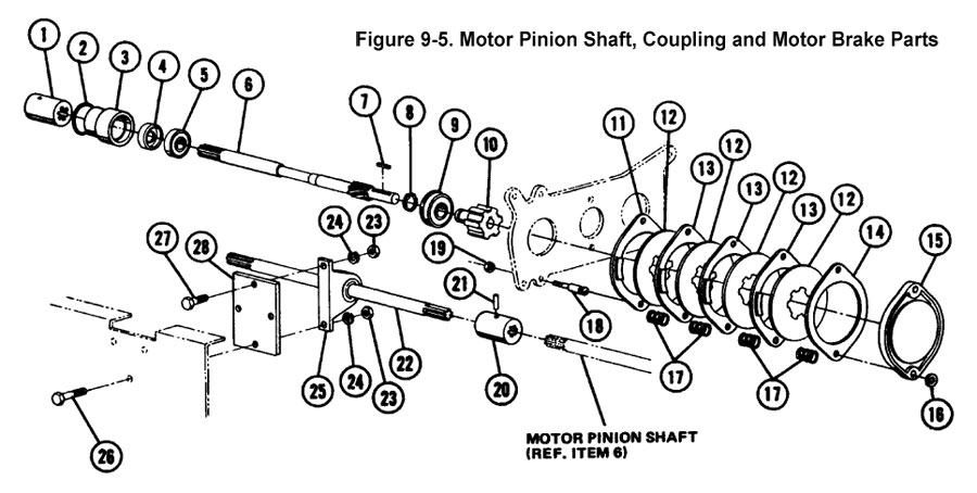 Shaw Box Hoist Parts