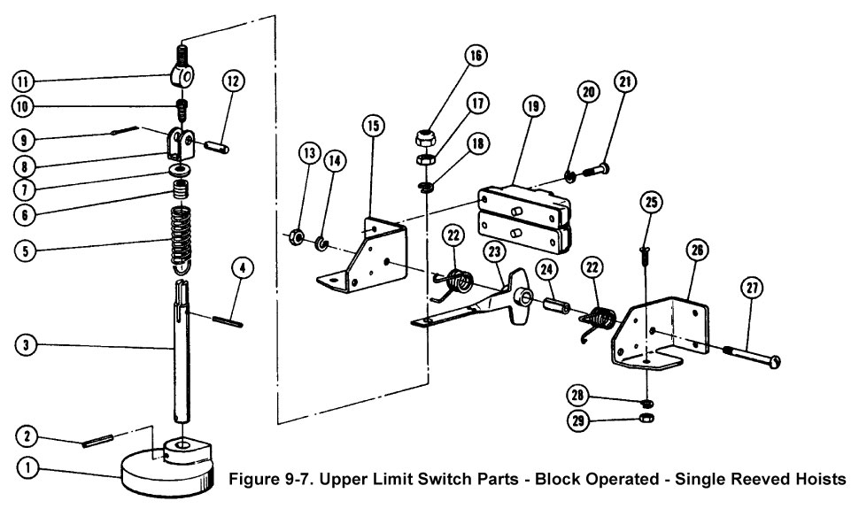 700 Series - Size 2 - Upper Limit Switch Parts - Block Operated - Single Reeved Hoists (Figure 9-7)