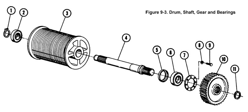 700 Series - Size 3 - Drum, Shaft, Gear and Bearings (Figure 9-3)