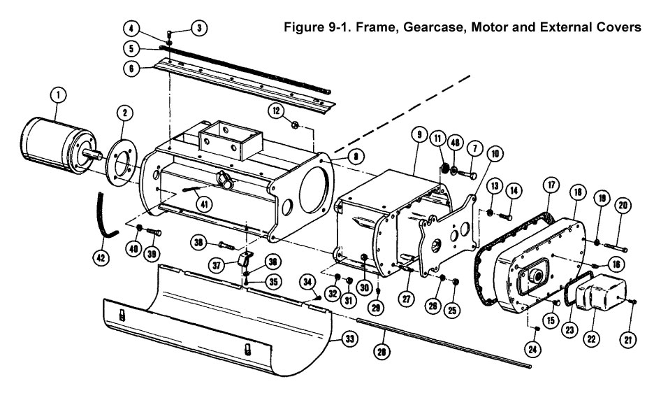 700 Series - Size 3 - Frame, Gearcase, Motor and External Parts (Figure 9-1)