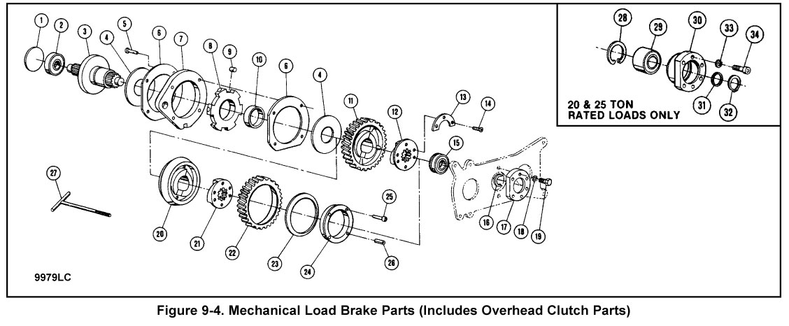 700 Series - Size 3 - Mechanical Load Brake Parts - Includes Overhead Clutch Parts (Figure 9-4)
