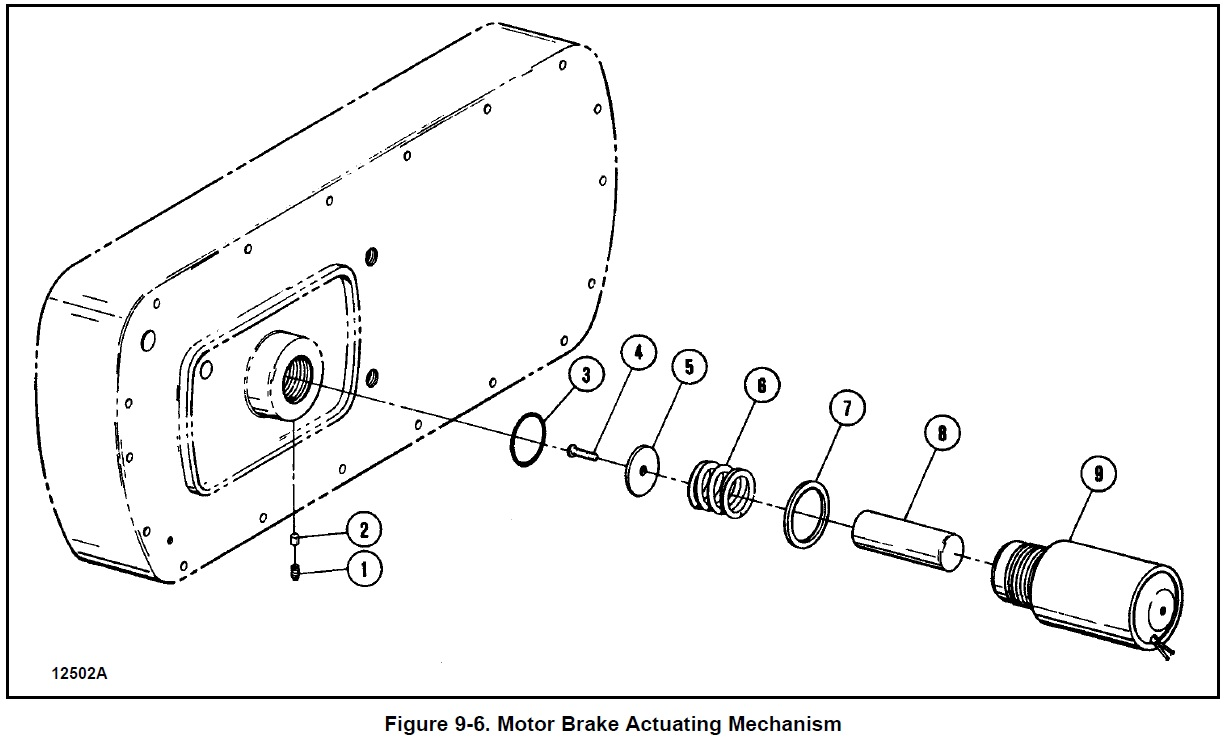 700 Series - Size 3 - Motor Brake Actuating Mechanism (Figure 9-6a)