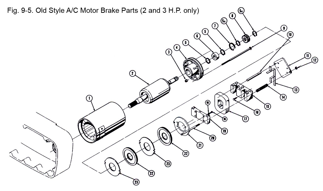 800 Series - Old Style A/C Motor Brake Parts (2 and 3 HP Only) (Figure 9-5 Old)
