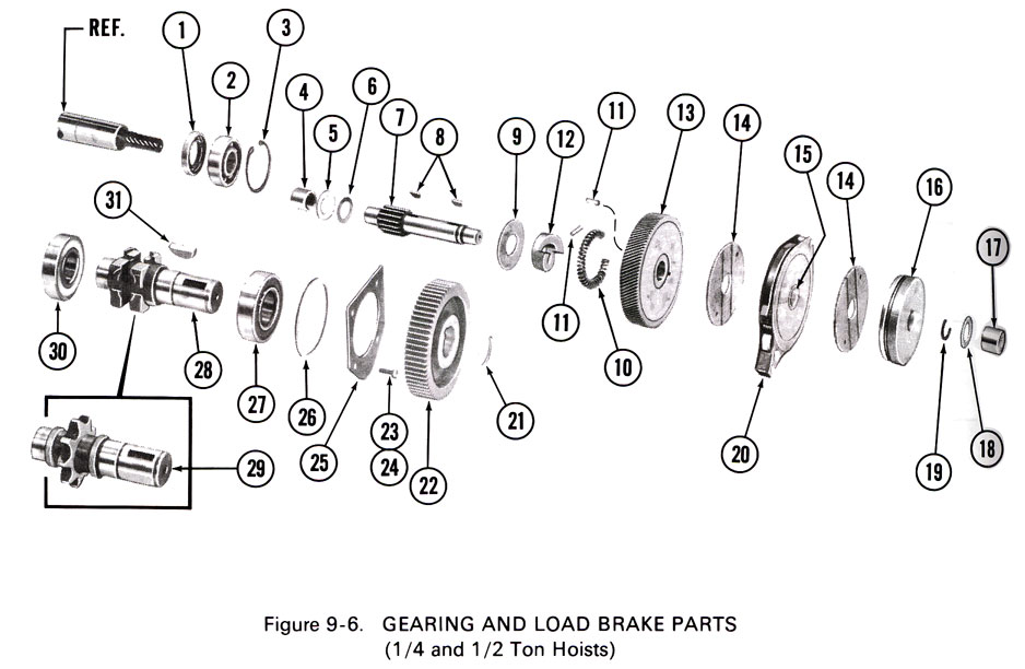 Gearing and Load Brake Parts (1/4 & 1/2 Ton) (Figure 9-6)