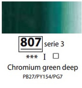 Sennelier Artists Oils - Chromium Green Deep S3