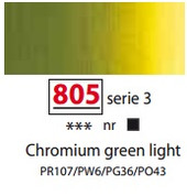 Sennelier Artists Oils - Chromium Green Light S3