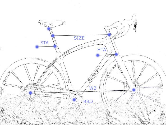 geometry-sketch-700.jpg