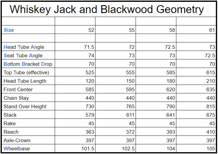 geometry-whiskey-jack-710.jpg