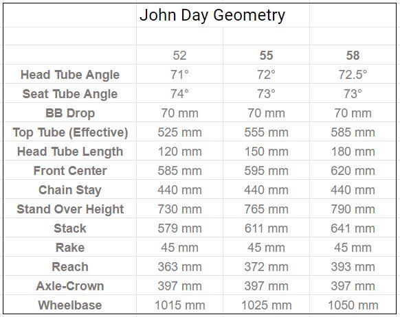 john-day-geometry.jpg