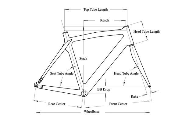 renovo-geometry-image.png