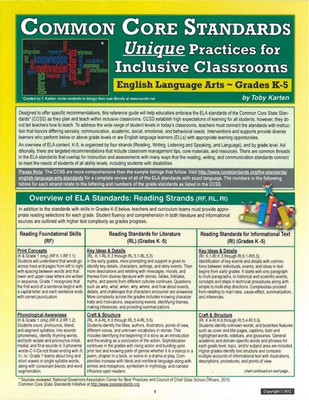 Common Core Standards: Unique Practices for Inclusive Classrooms - ELA