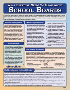 What Everyone Needs To Know About School Boards