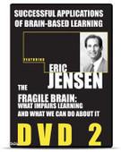 The Fragile Brain: What Impairs Learning and What We Can Do About It