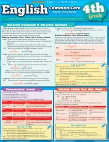 English Common Core State Standards, 4th Grade