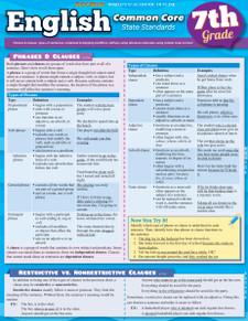 English Common Core State Standards, 7th Grade