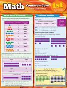 Math CCSS 1st Grade
