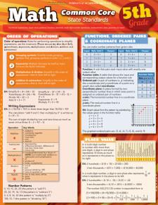 Math Common Core State Standards: 5th Grade