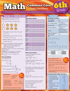 Math Common Core State Standards: 6th Grade