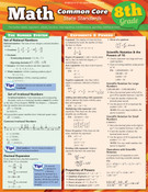 Math Common Core State Standards: 8th Grade