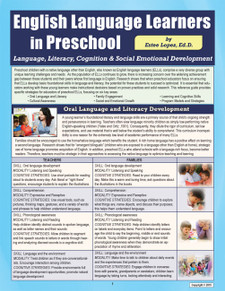 English Language Learners in Preschool - cover