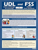 Universal Design for Learning (UDL) and Florida State Standards (FSS) cover