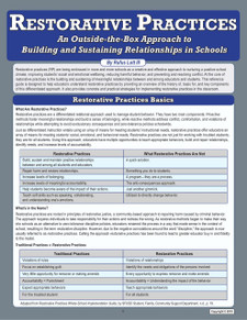 Restorative Practices: An Outside-the-Box Approach to Building and Sustaining Relationships in Schools